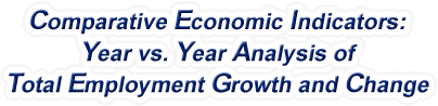 Arizona - Year vs. Year Analysis of Total Employment Growth and Change, 1969-2015