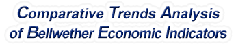 Arizona - Comparative Trends Analysis of Bellwether Economic Indicators, 1969-2017