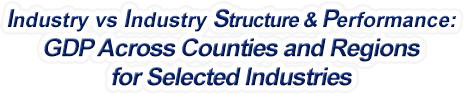 Arizona - Industry vs. Industry Structure & Performance: GDP Across Counties and Regions for Selected Industries